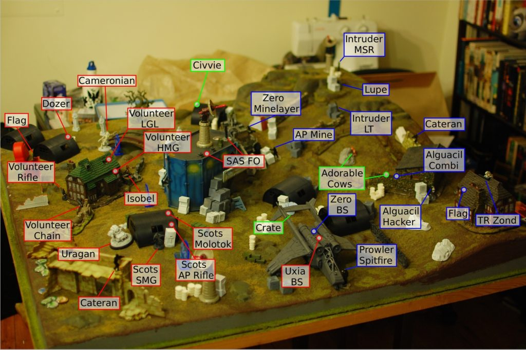 Nomads vs Caledonians Deployment